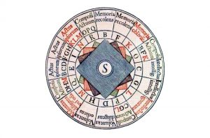 Ramon Llull-Ars Combinatoria